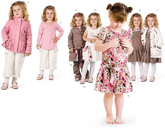 Гигиенические требования к детской одежде и обуви