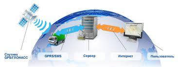 Устройства для GPS мониторинга на сайте gps-control.com