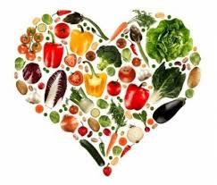 Все о сердце, что полезно, что вредно, продукты для сердца