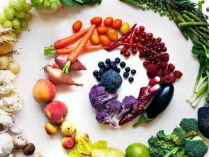 Вегетарианство и болезни крови