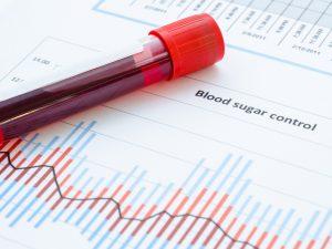 Названы пять неожиданных симптомов высокого сахара в крови